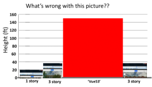 Building Height Graph